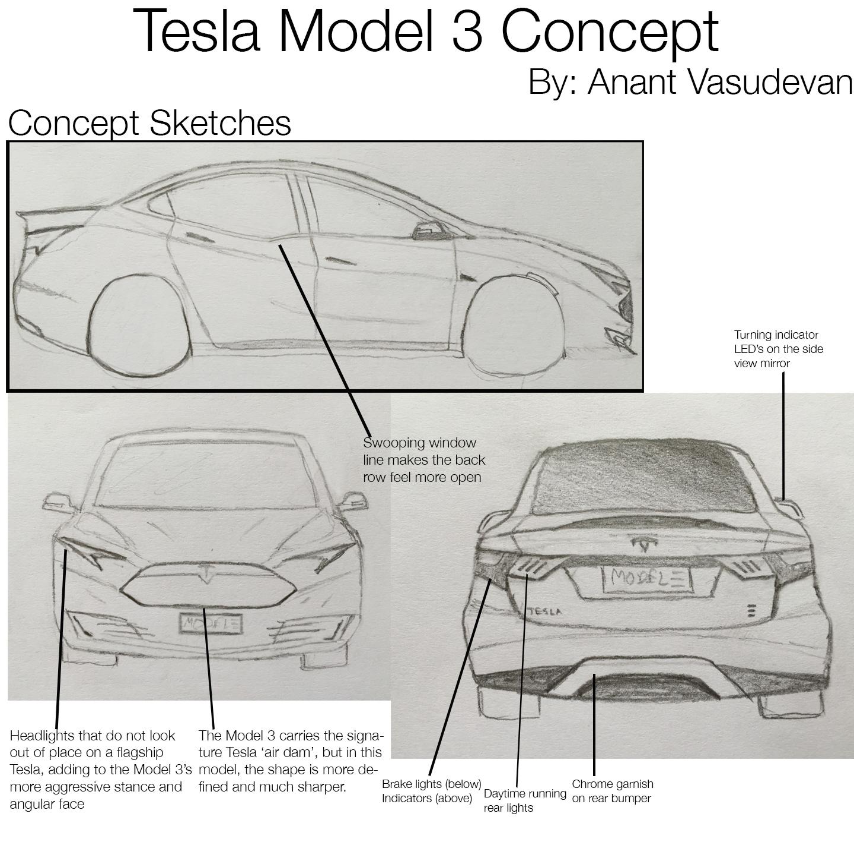 tesla-model-3-concept-poster.jpg