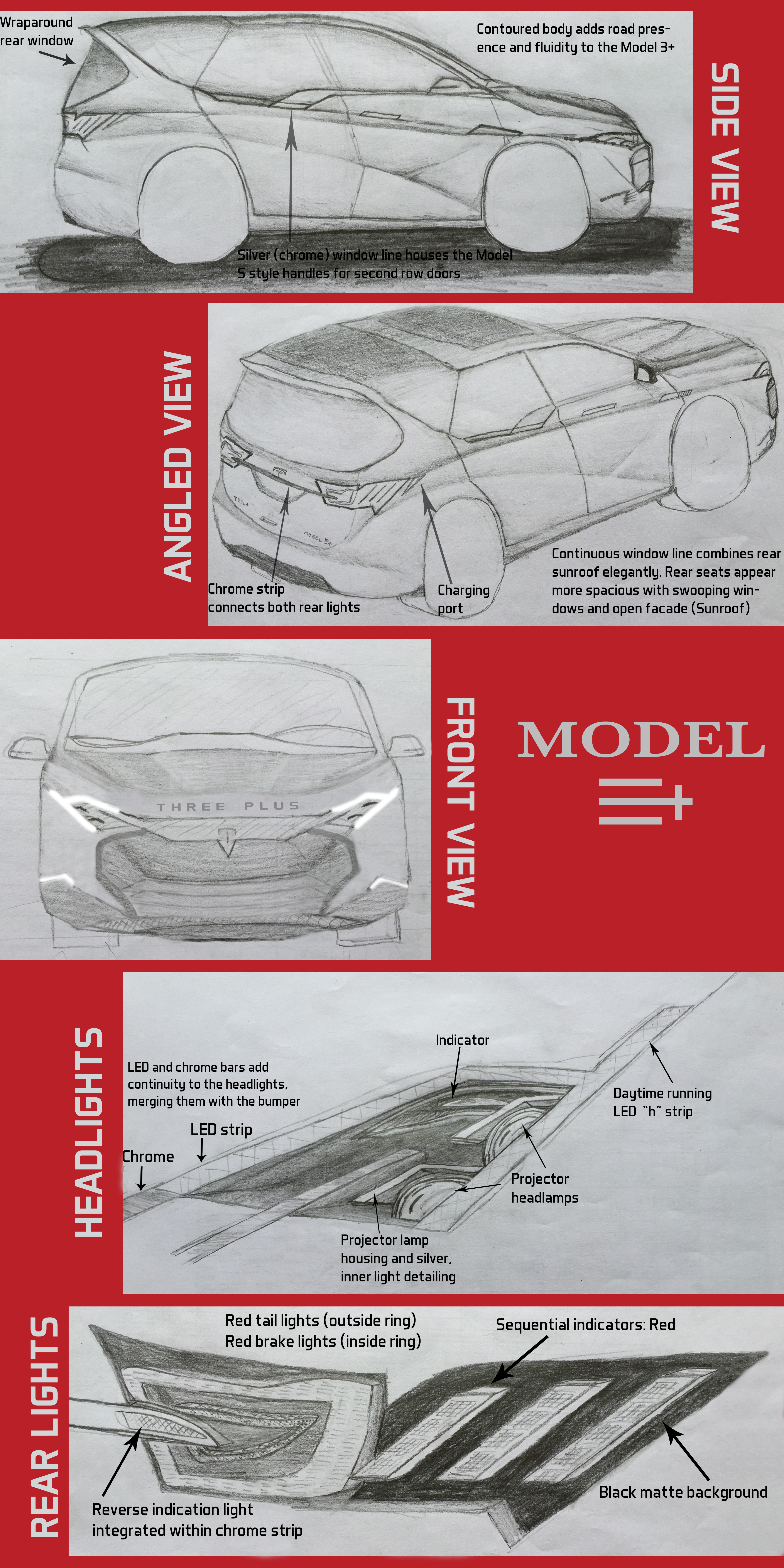 Tesla Model 3 Concept Anants World Motor Design Diagram Pics